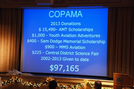 COPAMA Scholarship Fund donations for 2013